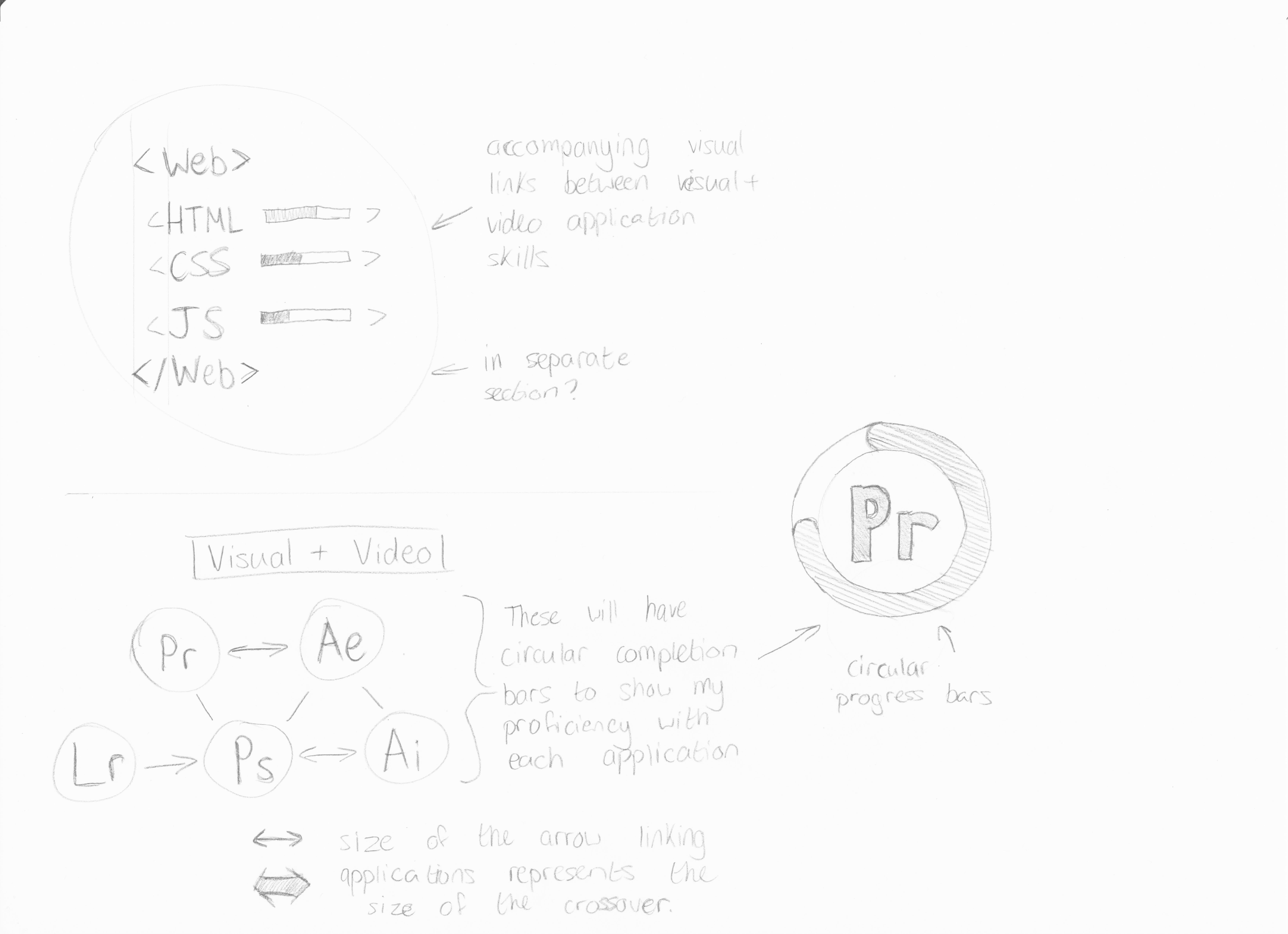 ipad_dashboard_sketch_2