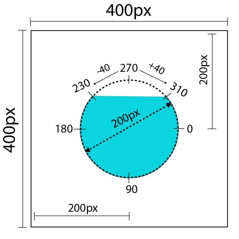 eye geometry diagram-01-01